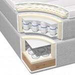 Łóżko kontynentalne Original - Hilding